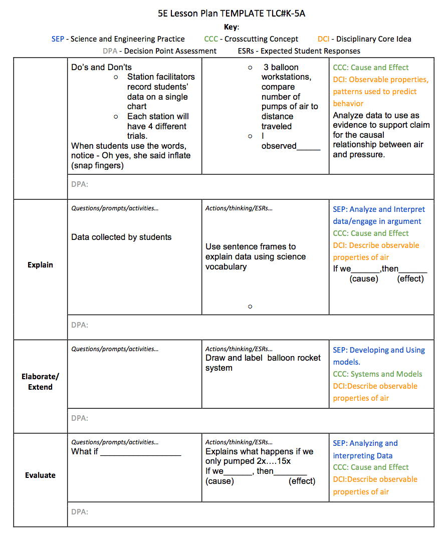 California Classroom Science Tools For Creating Ngss Standards