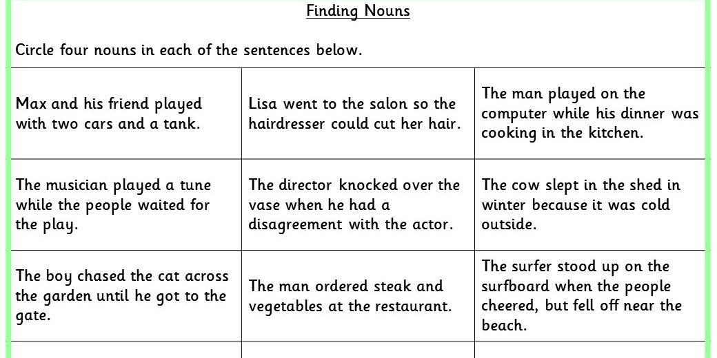 Finding Nouns Ks2 Spag Test Practice