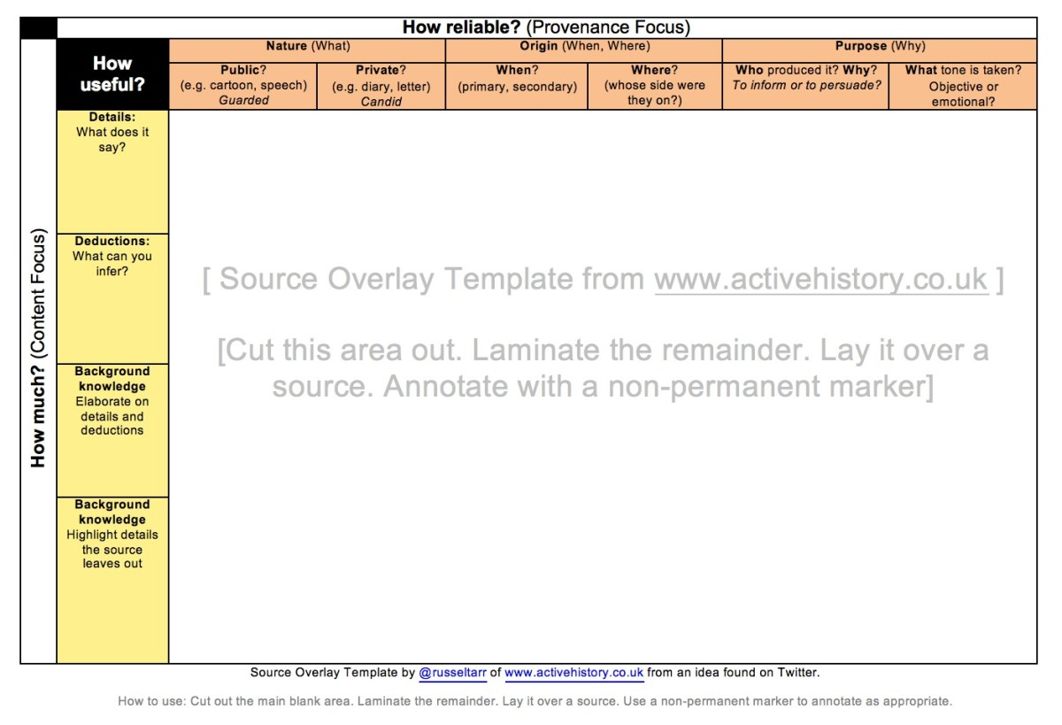 Source Evaluation Overlay Template   Tarr's Toolbox