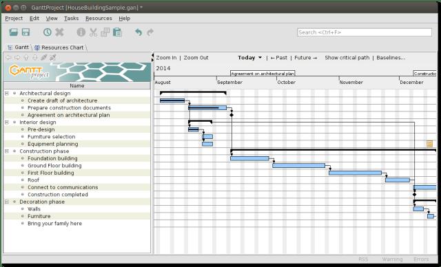 GanttProject pour créer des diagrammes de Gantt