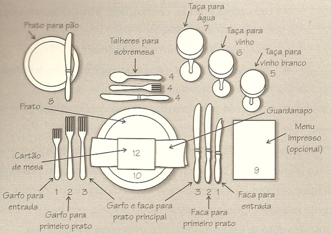 pratos1