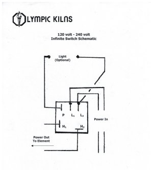 Paragon Kiln Elements with Element Connectors  ClayKing