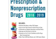 Prescription & Nonprescription Drugs