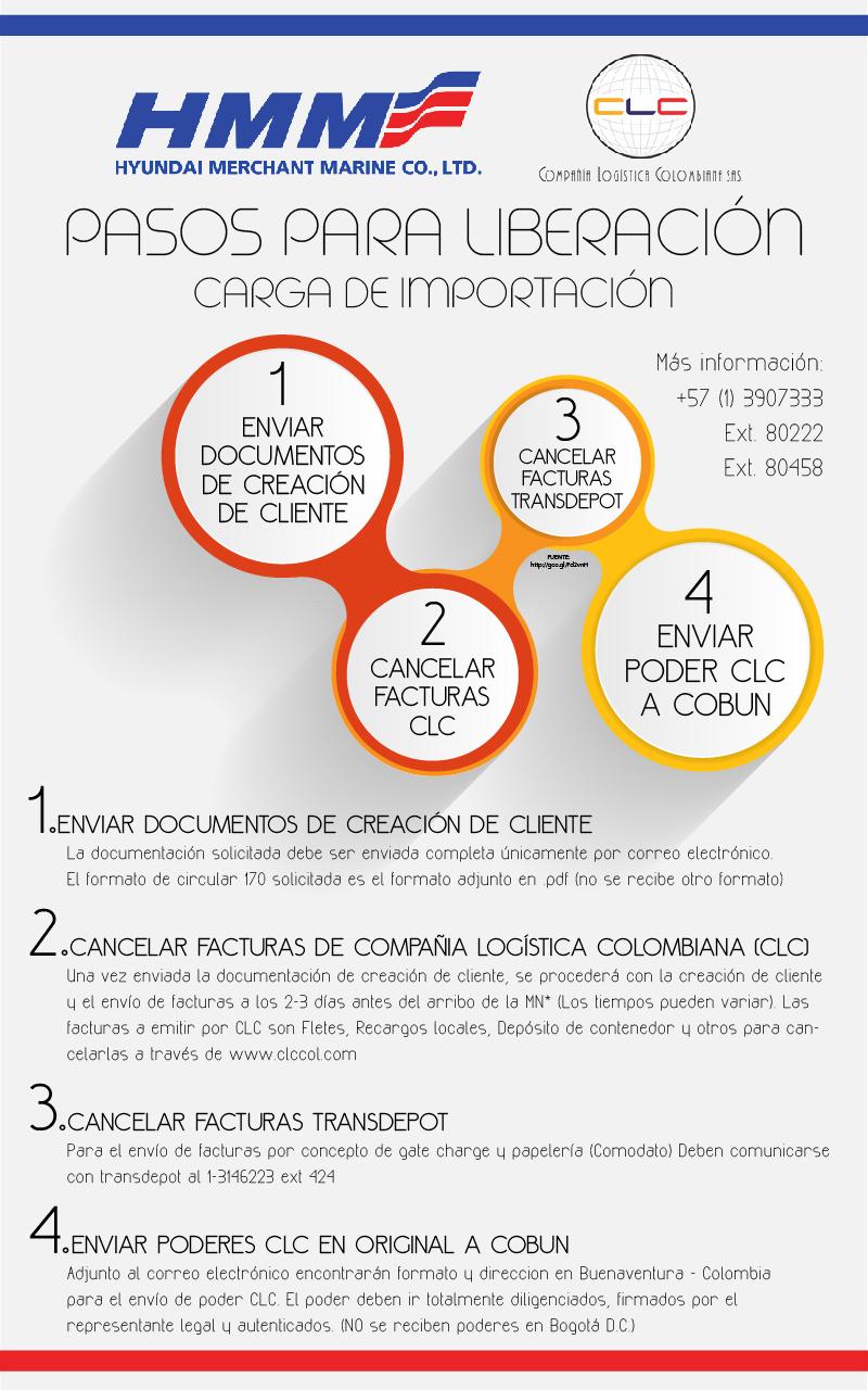 pasos-de-importacion-2