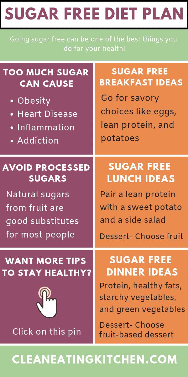 How To Follow A No Sugar Diet Ideas For Sugar Free