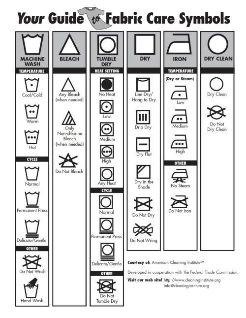 Fabric Care Symbols2