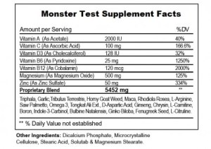 angry-supplements-monster-test-ingredients
