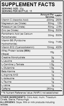 BlackWolf Hunt Ingredients