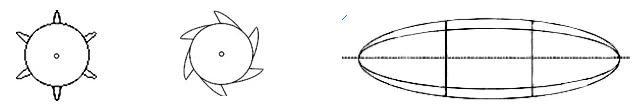 Profile diagrams of the EMU.