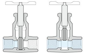 gate-valves-residential-plumbing