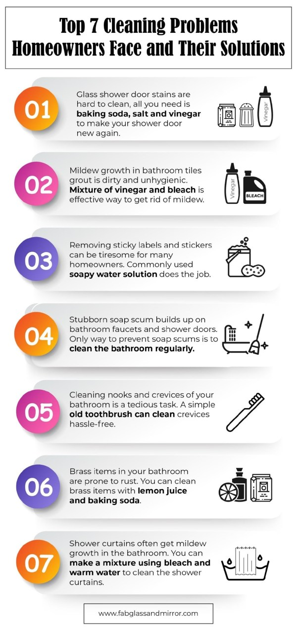 bathroom-cleaning-guide