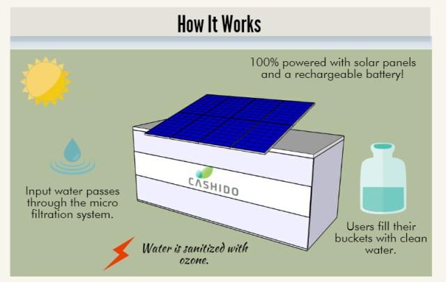 solar-water-purifier