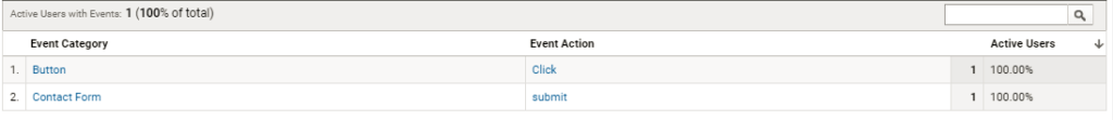 Google Analytics Real Time Reports Events