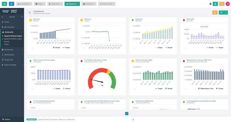 ClearPoint dashboard screenshot