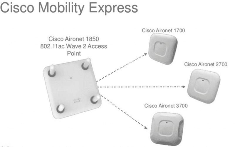 Cisco Mobility Express