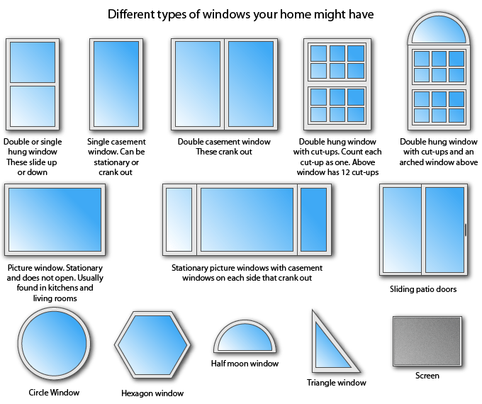 Image Result For Do You Install Replacement Windows From The Inside Or Outside