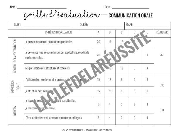 Grille d'évaluation de la communication orale.