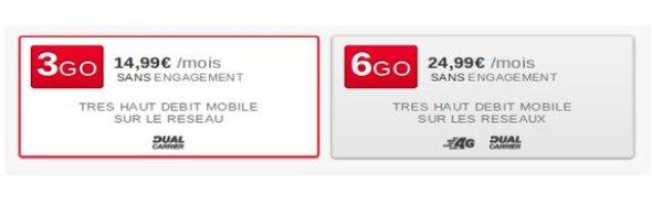 Forfait sfr 3G et 4G