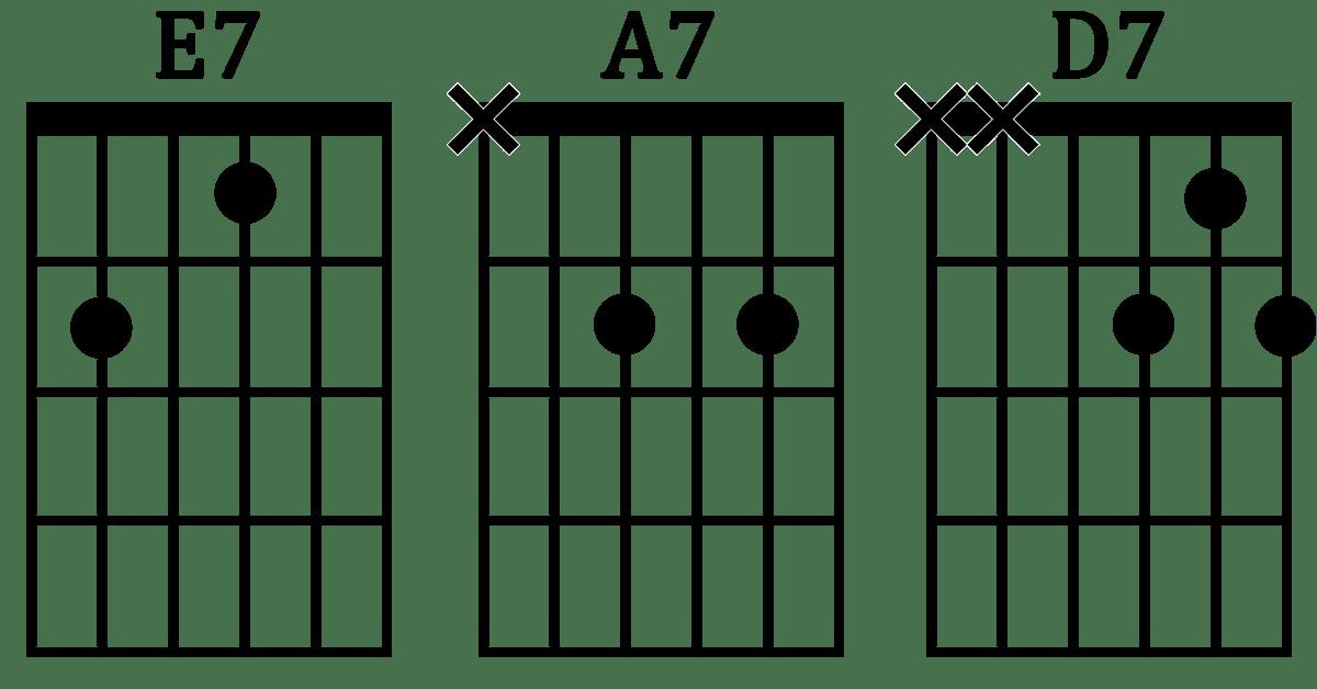 accords 7 guitare position E7 A7 D7 Mi7 La7 Ré7