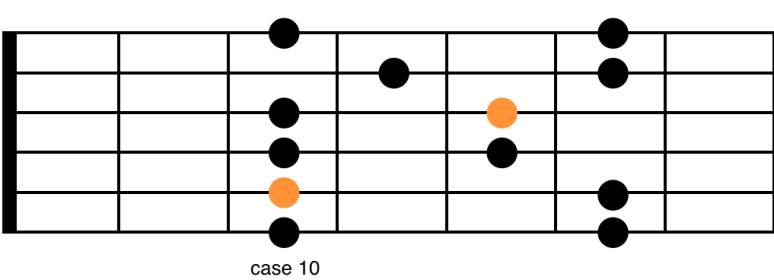 Connaître toutes pentatonique position 4 gamme schéma guitare