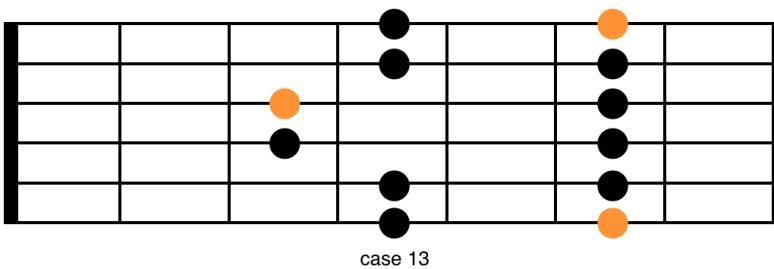 Connaître toutes pentatonique position 5 gamme schéma guitare