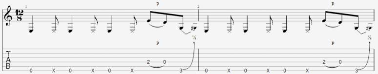 Cours de guitare blues exemple riff facile vidéo