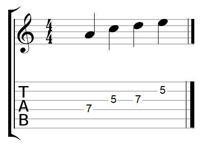 secrets beau solo guitare impro apprendre improvisation savoir connaître pentatonique bending hammer slide pull off vibrato tablature