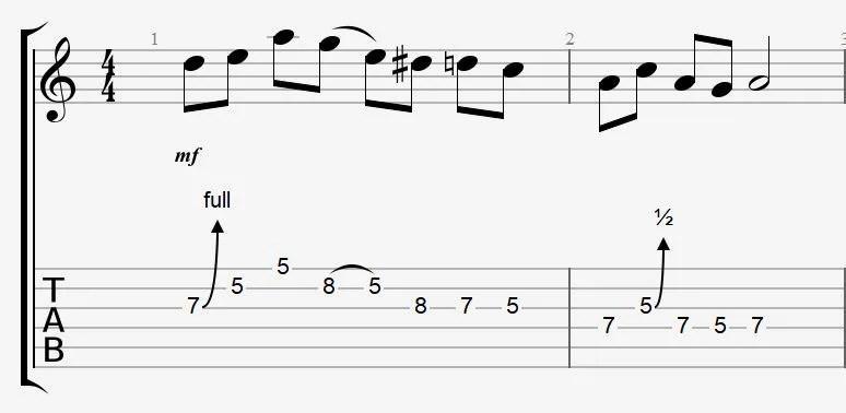 Analyse étude explication plan solo improvisation guitare
