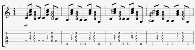 percussion tablature basse guitare exercice