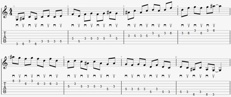 Débuter solo à la guitare exercice pentatonique