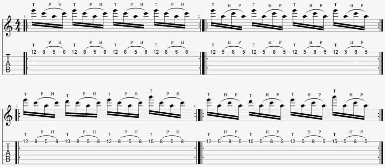 plan double croche guitare facile débutant cours leçon
