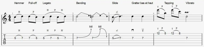 symbole notation slide bending hammer pull-off legato tapping