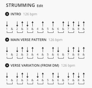 trouver la rythmique d'une chanson tuto facile cours débutant