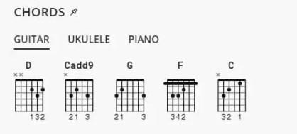 trouver la tonalité d'une chanson avec les accords