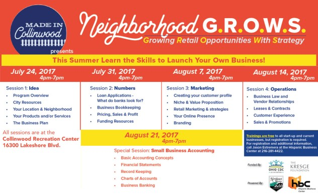 Neighborhood GROWS Summer Session: Small Business Accounting