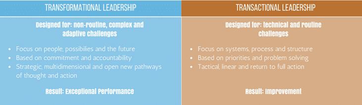 transformational-vs-transactional-leader1