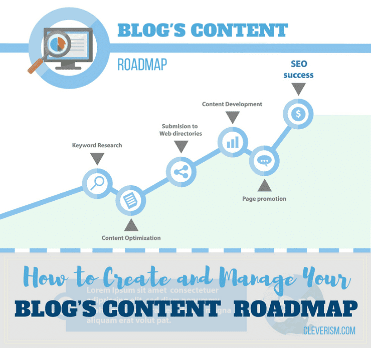 How to Create and Manage your Blog's Content Roadmap