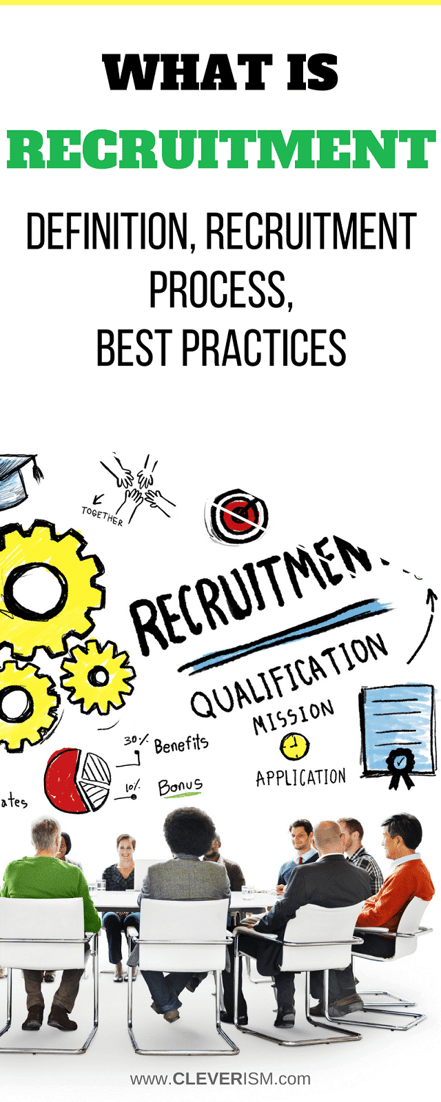 What is Recruitment? Definition, Recruitment Process, Best ...