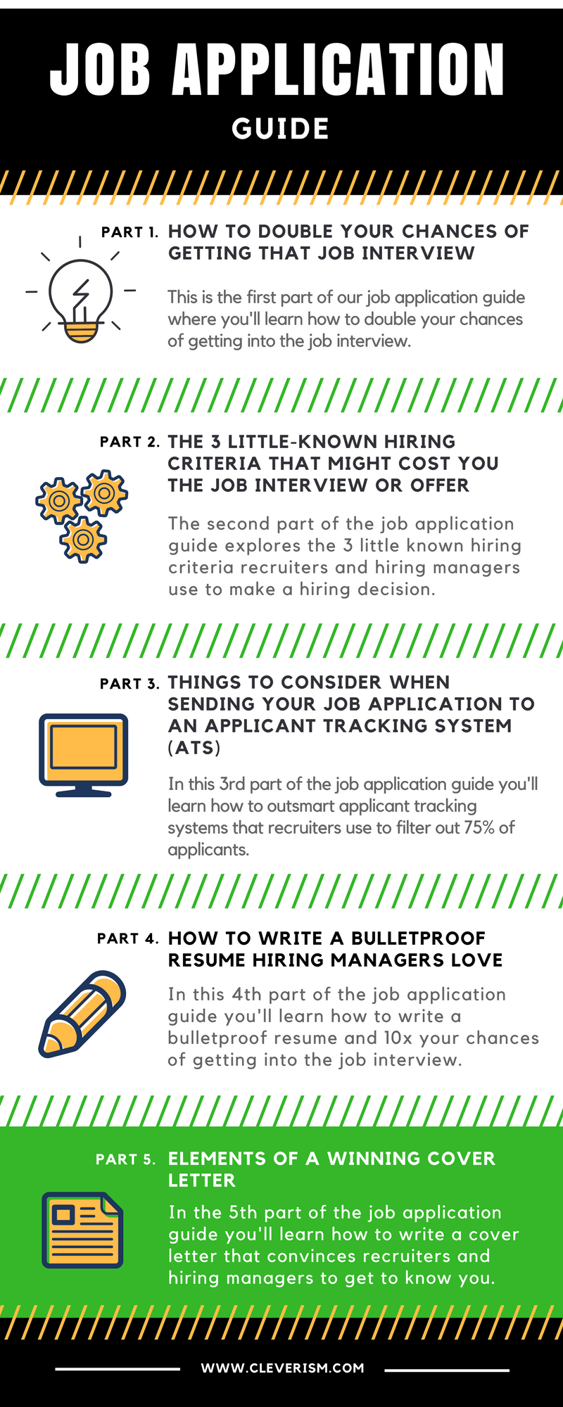 Winning Cover Letters Job Application Guide  Elements Of A Winning Cover Letter