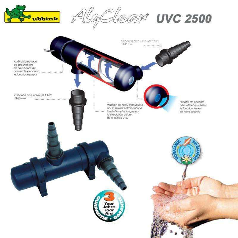 filtre anti algue pour bassin exterieur algclear uvc 2500