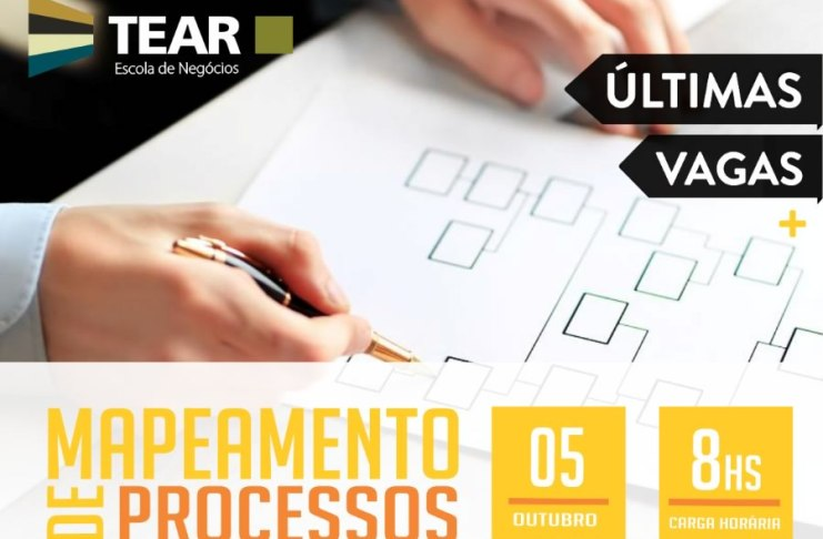 tear mapeamento de processos