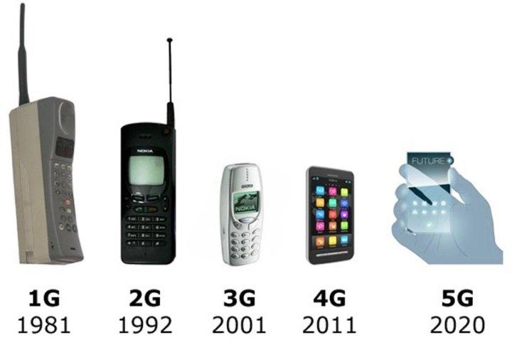 Mobile-Generation-4g