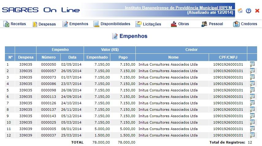 bananeiras 3 - TCE suspende contrato de R$ 467 mil entre Prefeitura de Bananeiras e empresa de consultoria