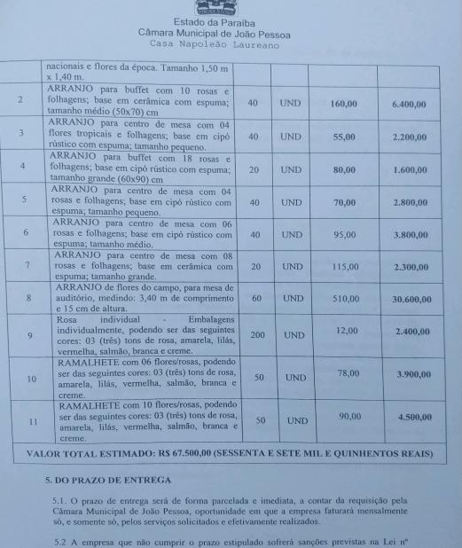 print2 - R$ 67 MIL: Corujinha é denunciado ao TCE após licitação para compra de flores destinadas à CMJP