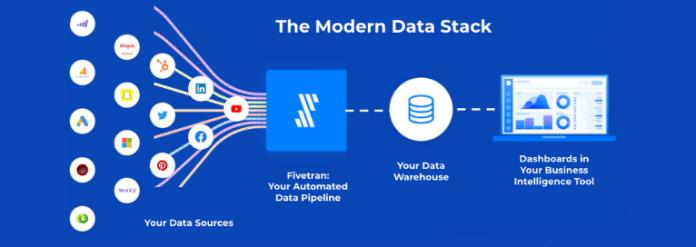 customer data stack