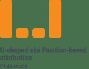 u-shaped or position-based marketing attribution model