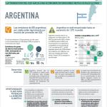 B2G_2019_Argentina_Spahis