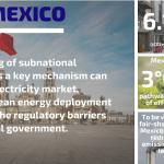 Infographics_Mexico_2020