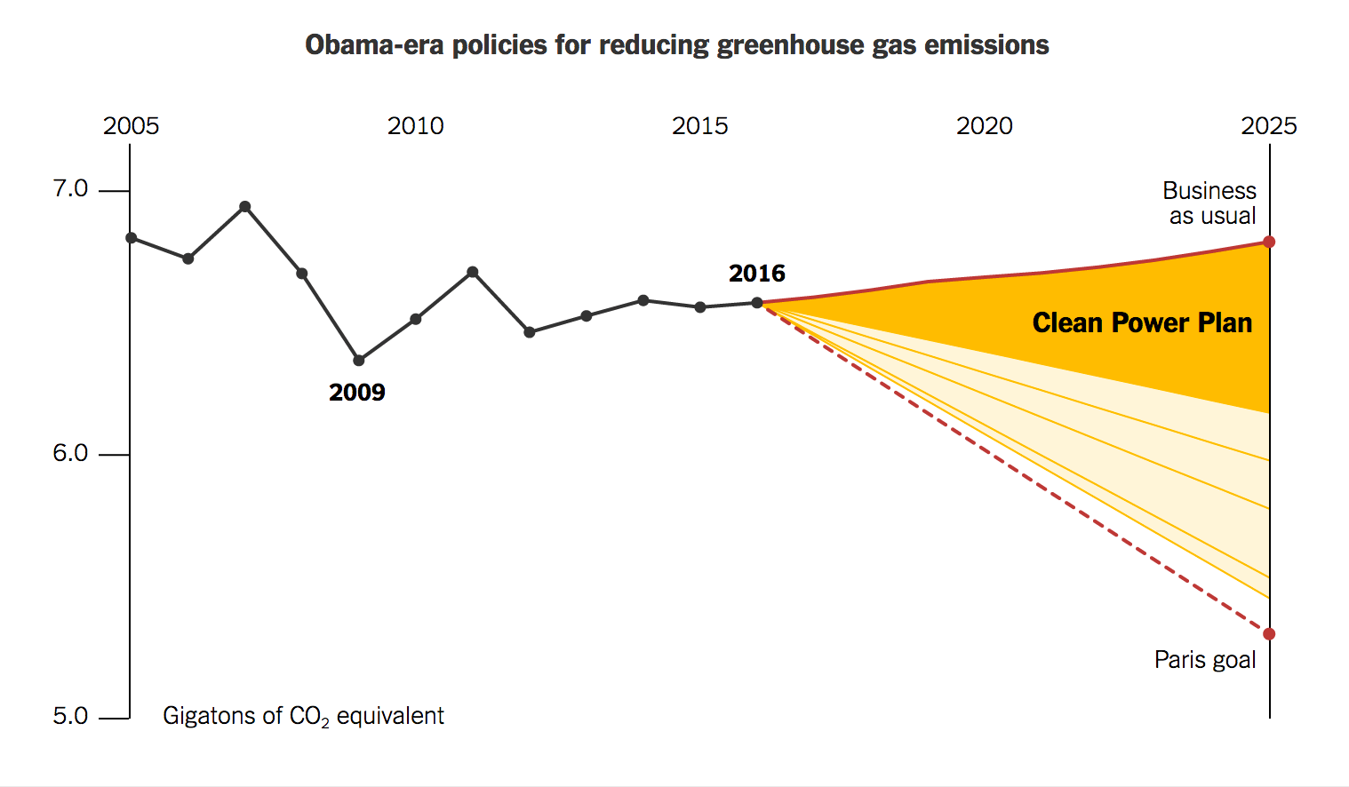 MAP How Climate Change Threatens Americas Energy Infrastructure