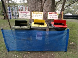 Recycle, compost, landfill